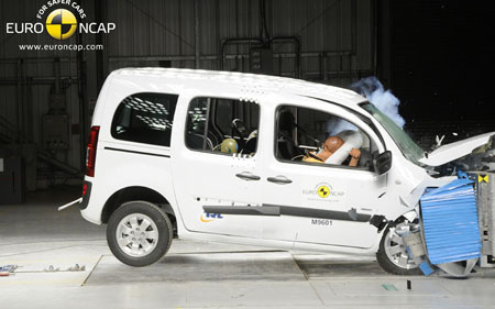 Mixed results for Citan Kombi in Euro NCAP safety tests