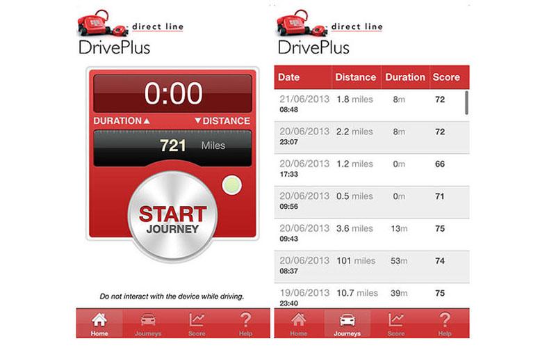Direct Line Van Insurance Car Insurance Cover Hurricane