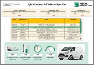 Arval_LCV_Specifier