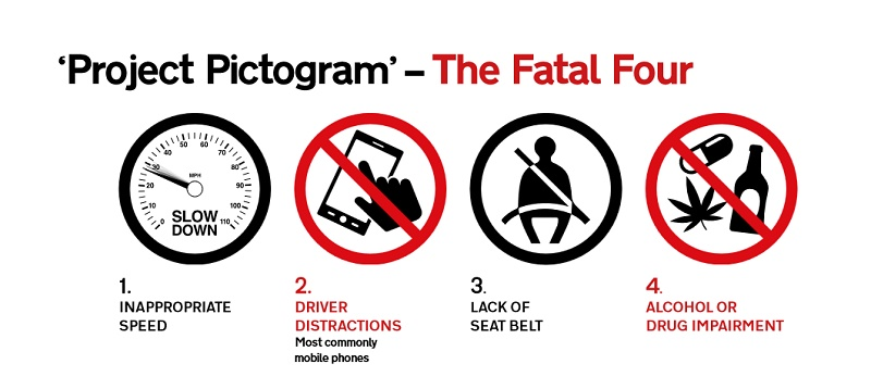 Safety symbols: The fatal four pictogram warning stickers