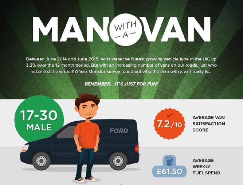 Van Monster - Man with a Van topcrop