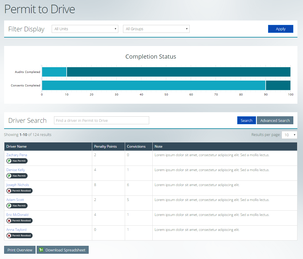 The Permits to Drive dashboard