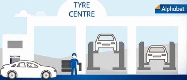 tyre service portal