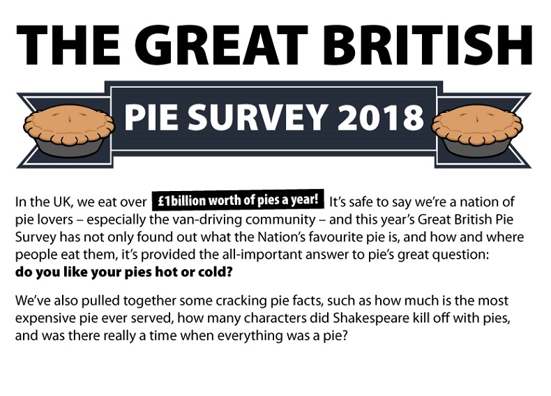 Vanarama's Great British Pie Survey